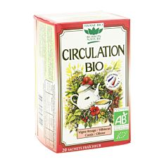 Circulation 20 Inf Bio