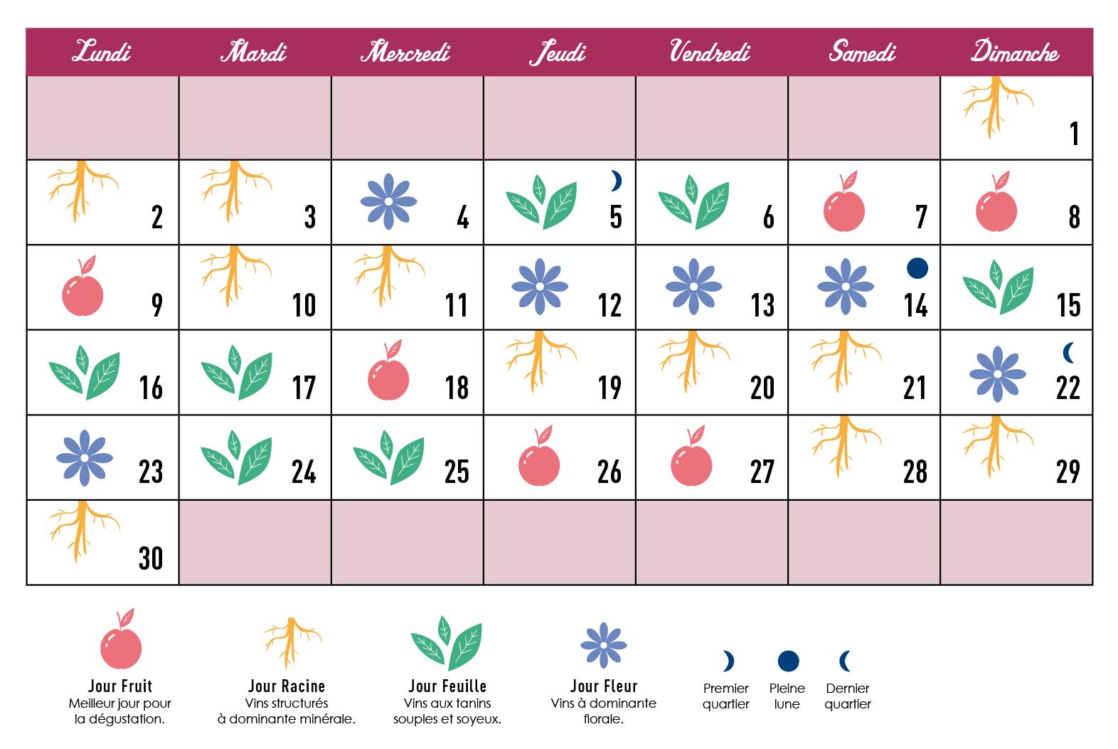calendrier biodynamie