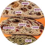 boulangerie biopolis